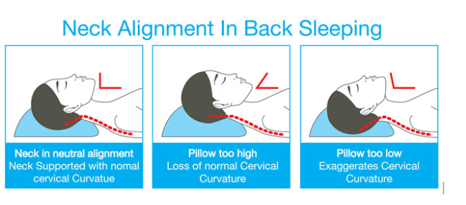 How To Fix Morning Neck Pain Intrinsiq Materials